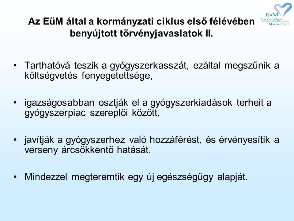 Az EüM által a kormányzati ciklus első félévében benyújtott törvényjavaslatok II.