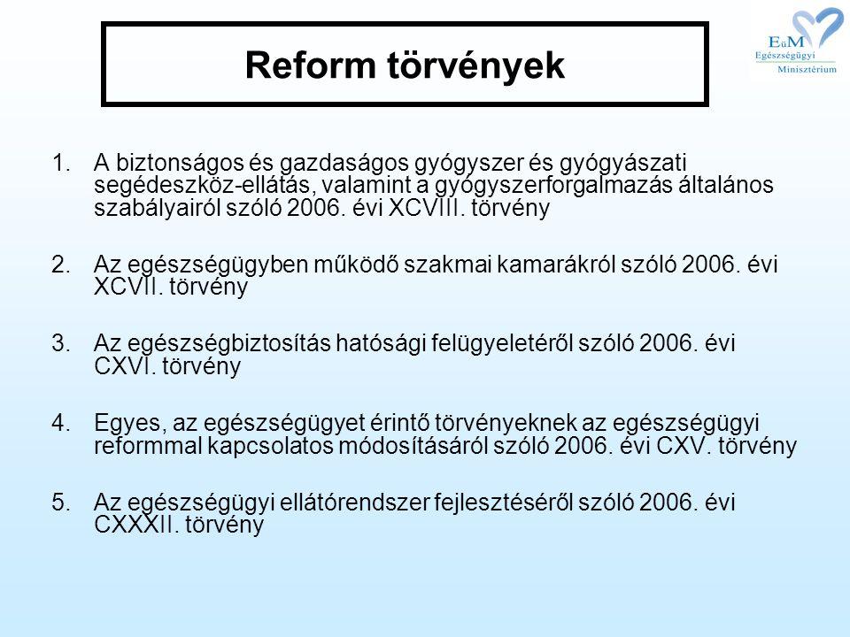 Reform törvények