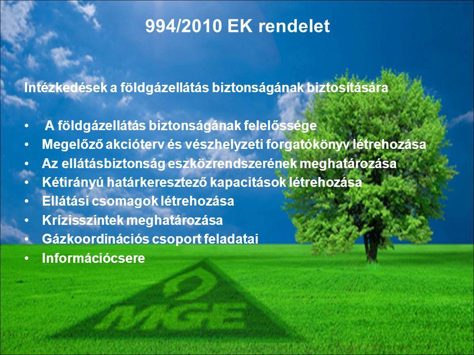 994/2010 EK rendelet Intézkedések a földgázellátás biztonságának biztosítására. A földgázellátás biztonságának felelőssége.