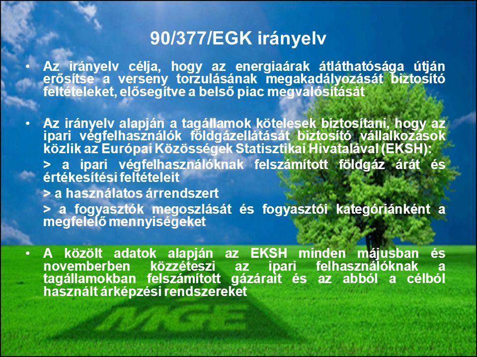 90/377/EGK irányelv