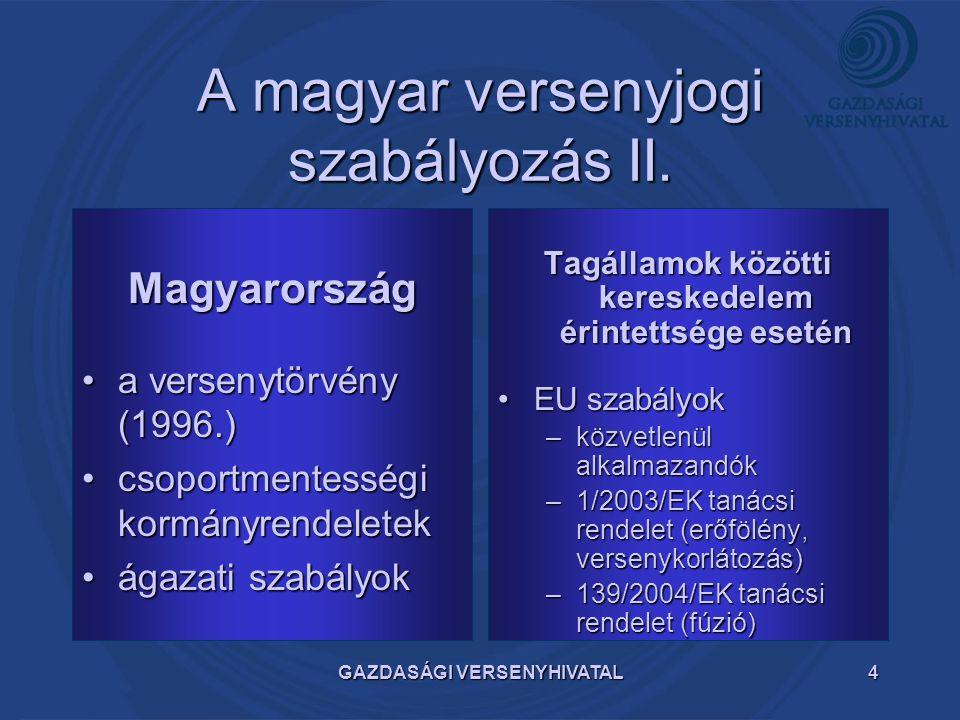 A magyar versenyjogi szabályozás II.