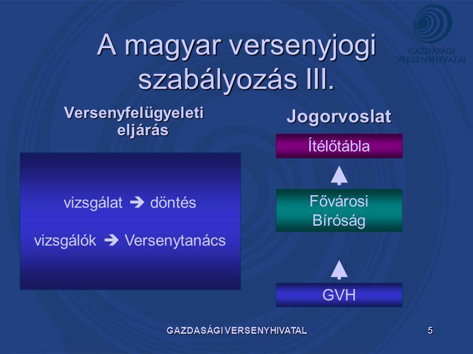A magyar versenyjogi szabályozás III.