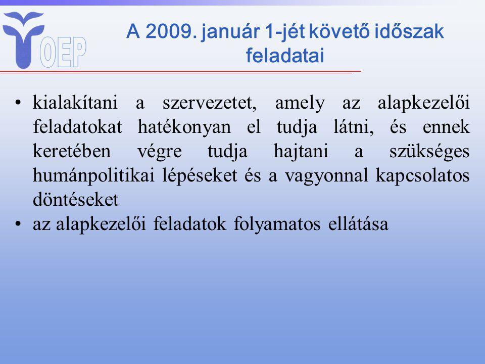 A 2009. január 1-jét követő időszak feladatai