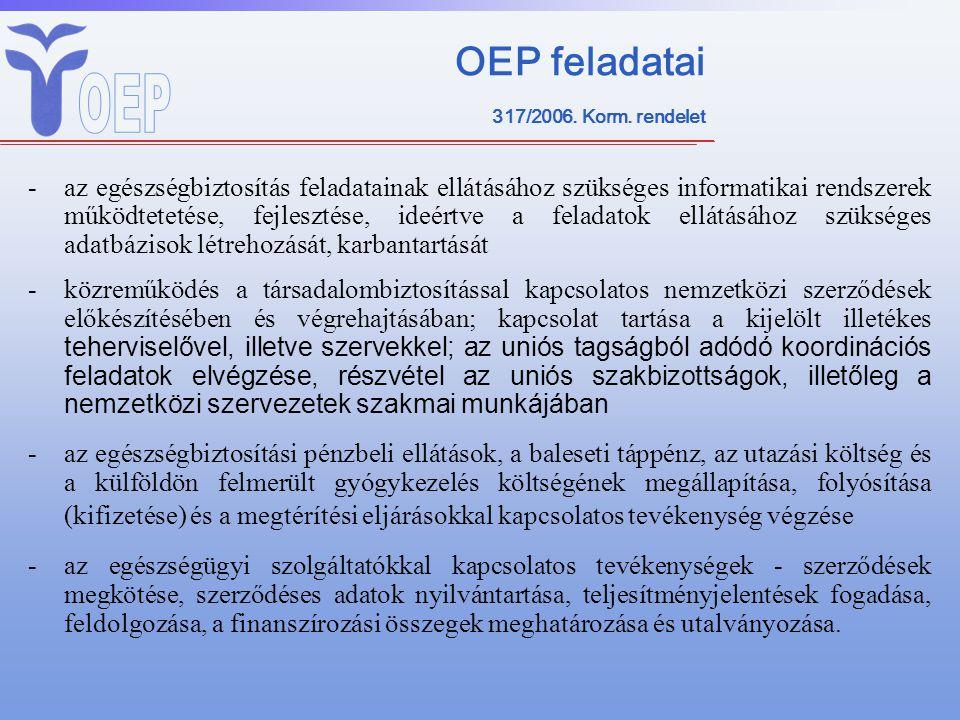 OEP feladatai 317/2006. Korm. rendelet