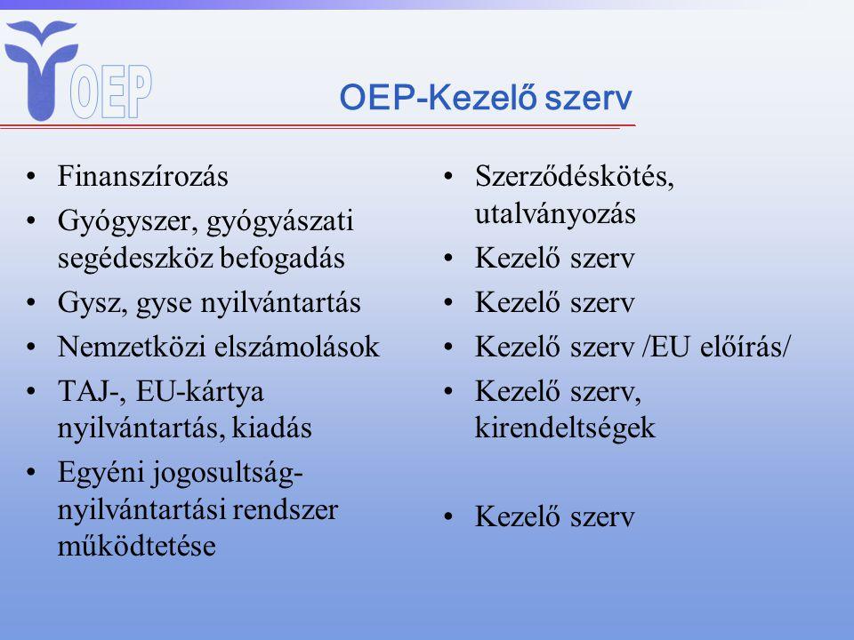 OEP-Kezelő szerv Finanszírozás