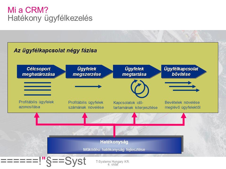 Mi a CRM Hatékony ügyfélkezelés
