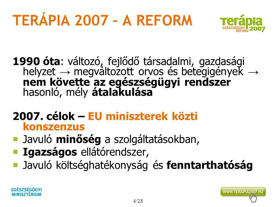 TERÁPIA 2007 – A REFORM
