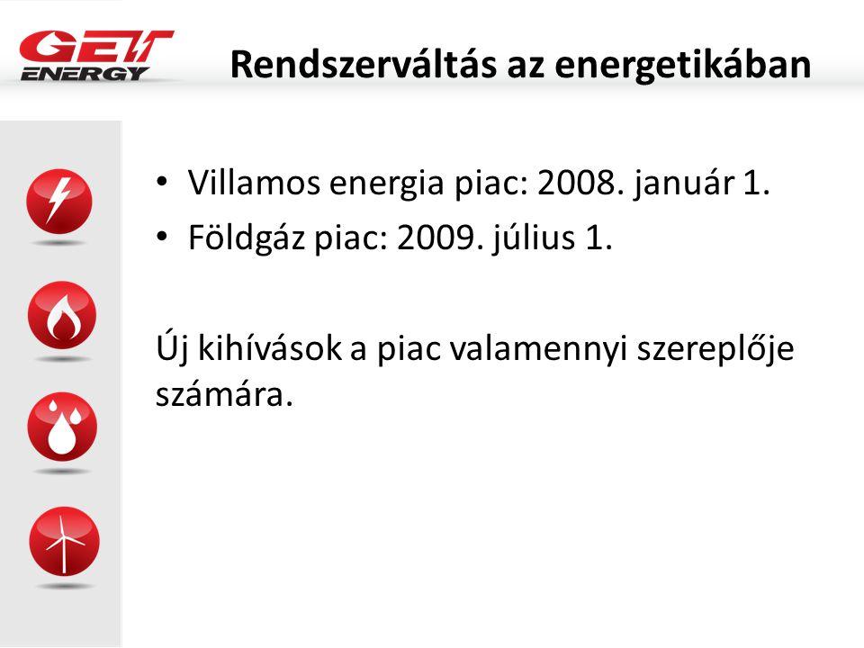 Rendszerváltás az energetikában