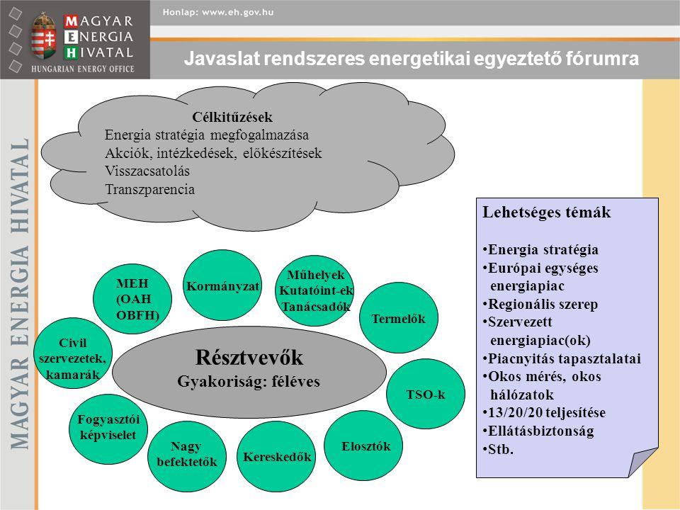 Javaslat rendszeres energetikai egyeztető fórumra