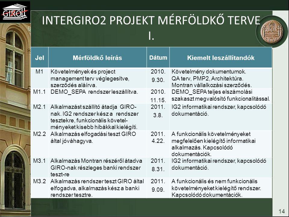 InterGIRO2 projekt mérföldkő terve I.