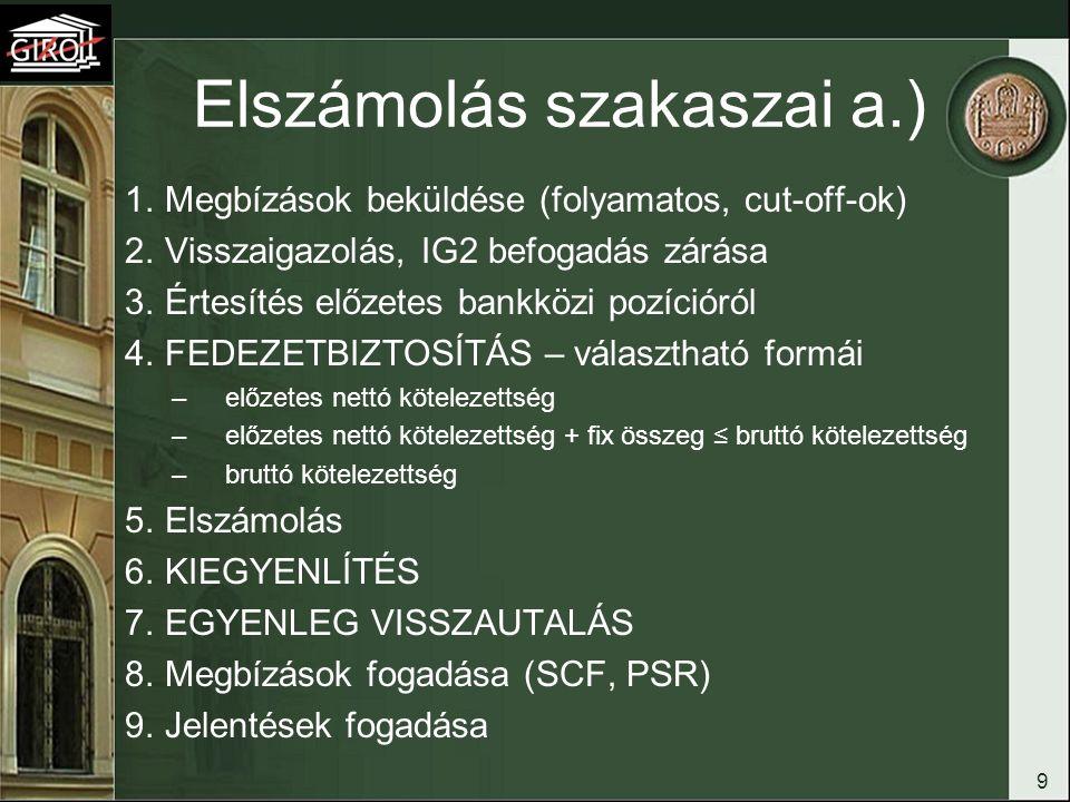 Elszámolás szakaszai a.)