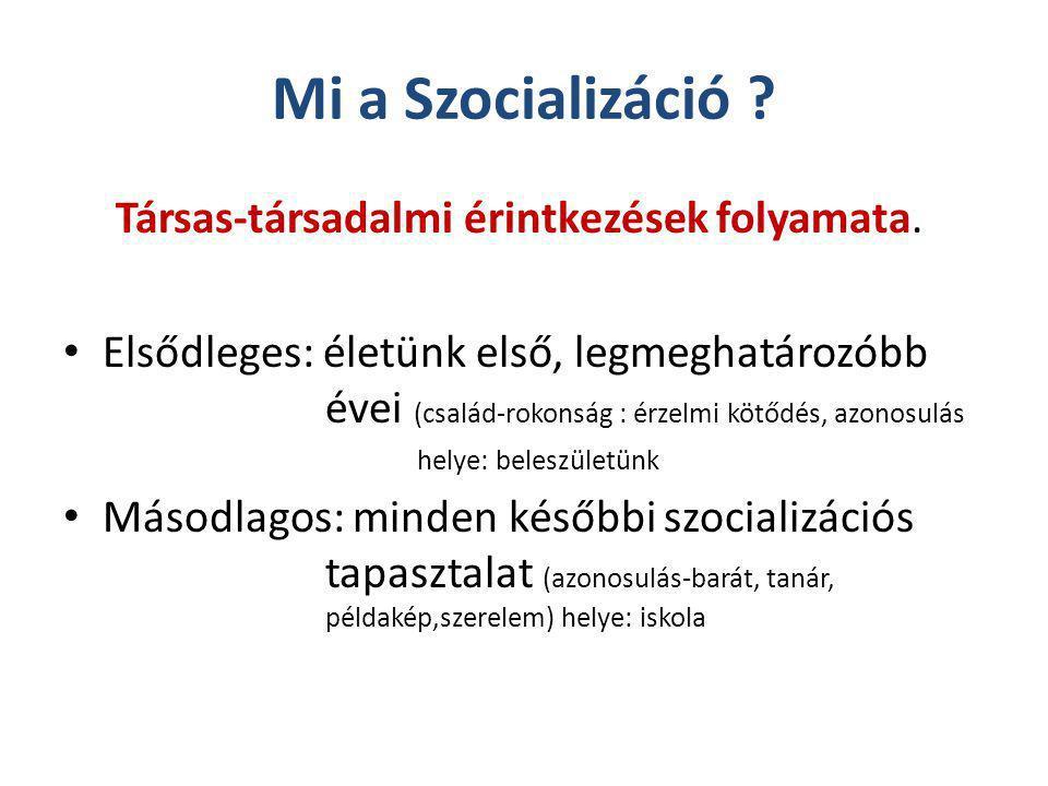 Mi a Szocializáció Társas-társadalmi érintkezések folyamata.