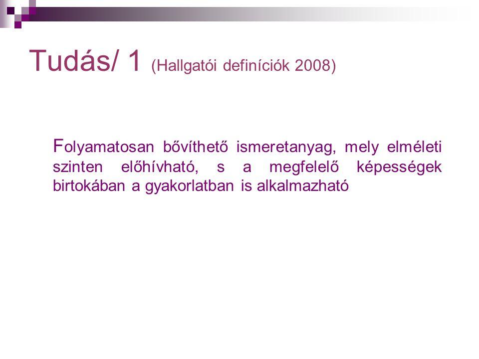 Tudás/ 1 (Hallgatói definíciók 2008)