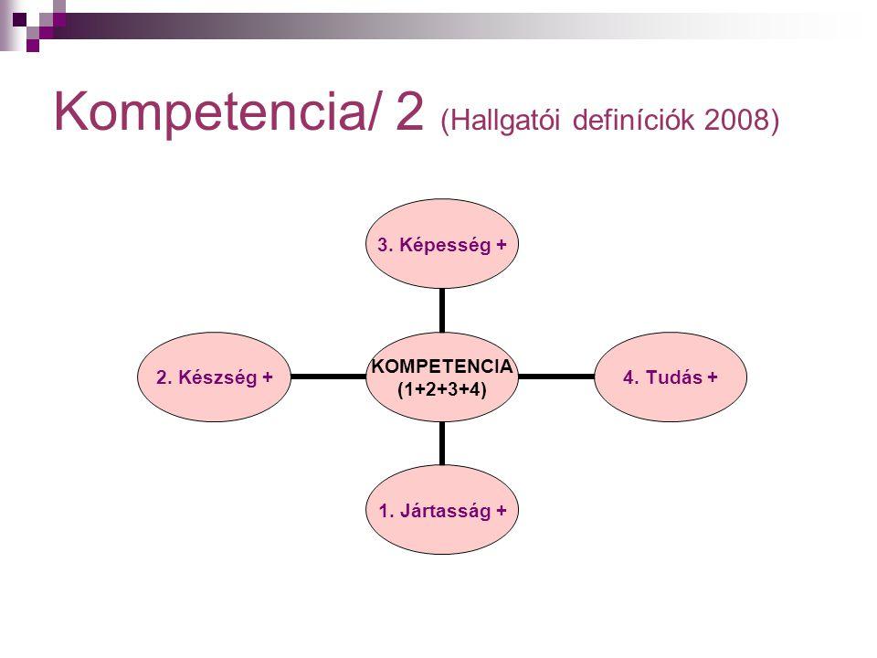 Kompetencia/ 2 (Hallgatói definíciók 2008)