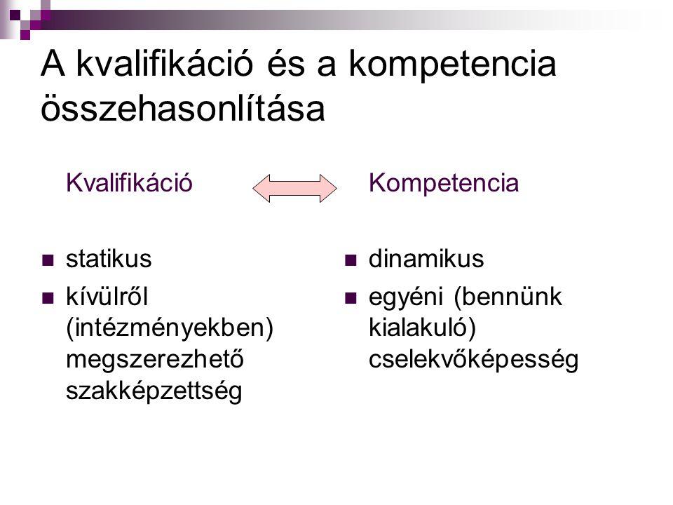 A kvalifikáció és a kompetencia összehasonlítása