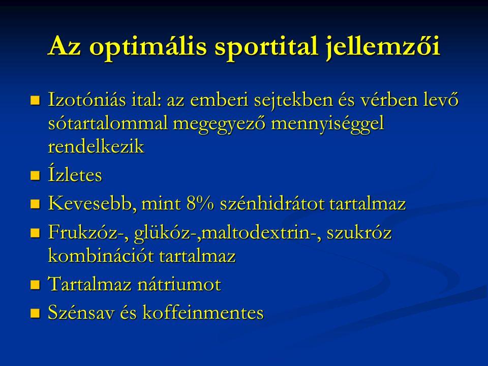 Az optimális sportital jellemzői