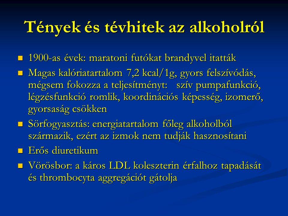 Tények és tévhitek az alkoholról