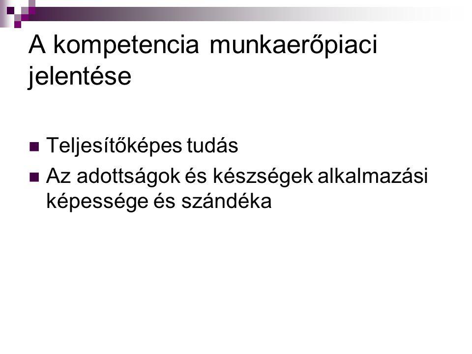 A kompetencia munkaerőpiaci jelentése
