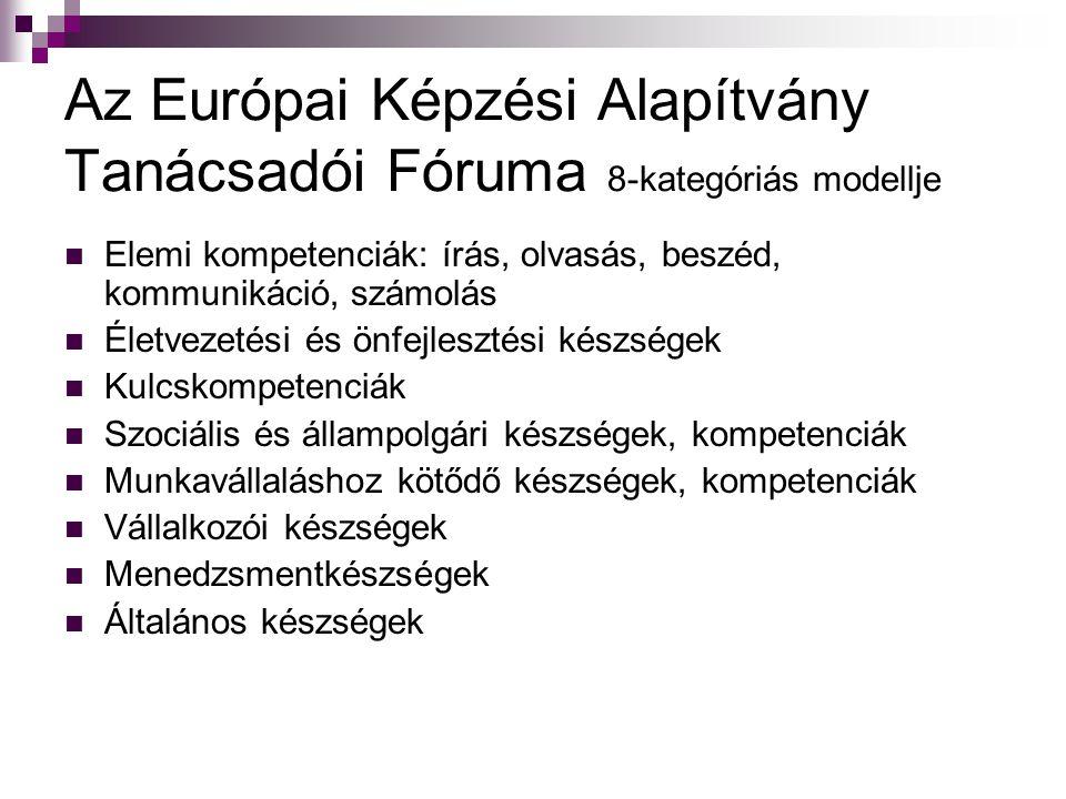 Az Európai Képzési Alapítvány Tanácsadói Fóruma 8-kategóriás modellje