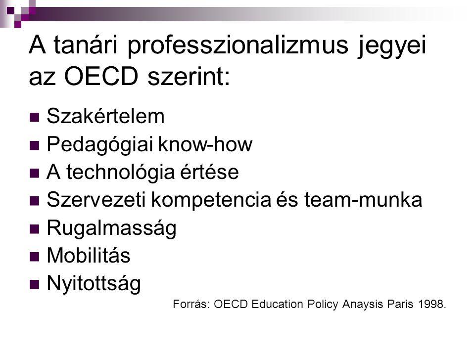 A tanári professzionalizmus jegyei az OECD szerint:
