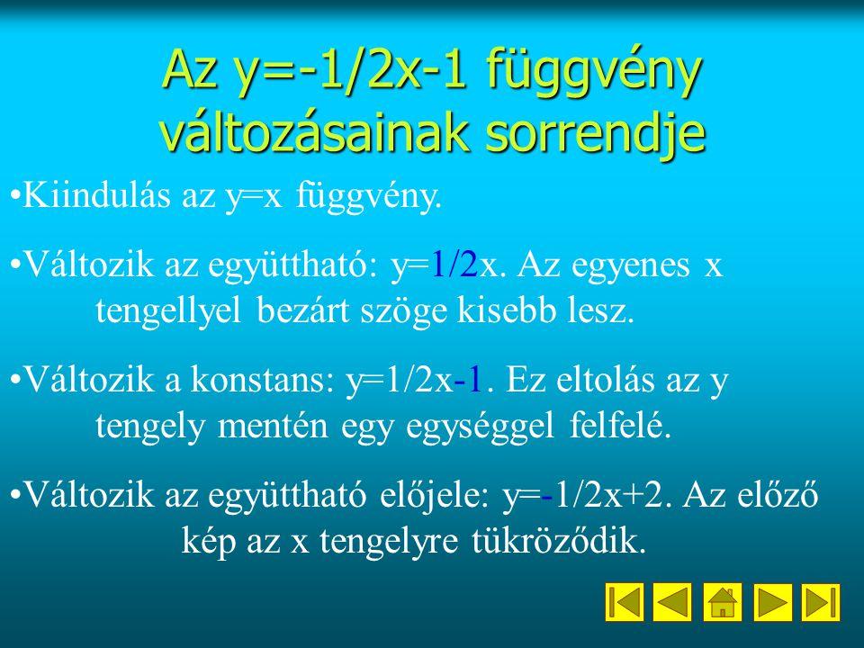 Az y=-1/2x-1 függvény változásainak sorrendje