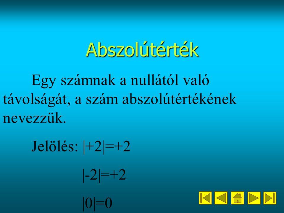Abszolútérték Egy számnak a nullától való távolságát, a szám abszolútértékének nevezzük. Jelölés: |+2|=+2.