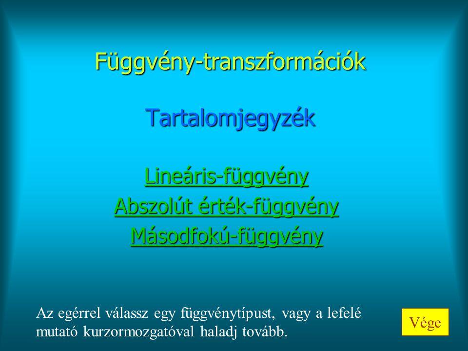 Függvény-transzformációk Tartalomjegyzék