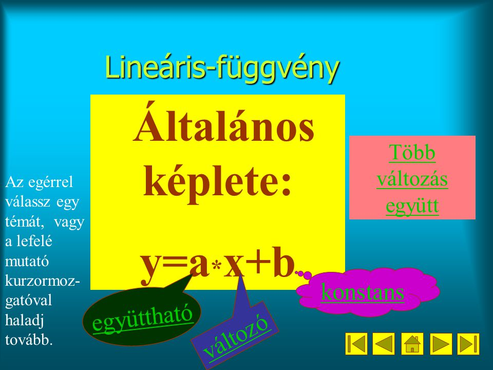 y=a*x+b Lineáris-függvény konstans együttható változó