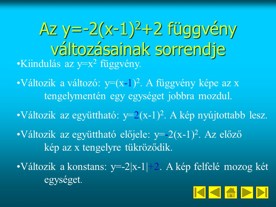 Az y=-2(x-1)2+2 függvény változásainak sorrendje