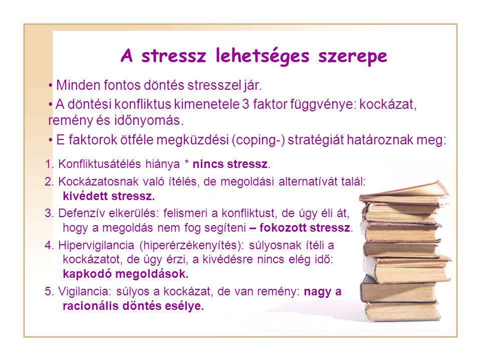 A stressz lehetséges szerepe