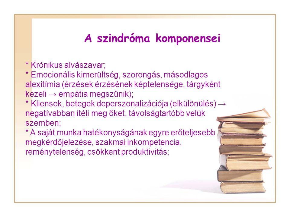 A szindróma komponensei