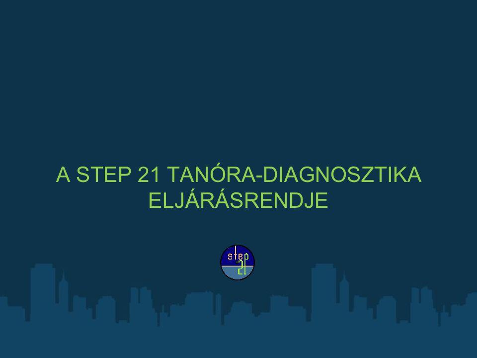 A STEP 21 TANÓRA-DIAGNOSZTIKA eljárásrendje