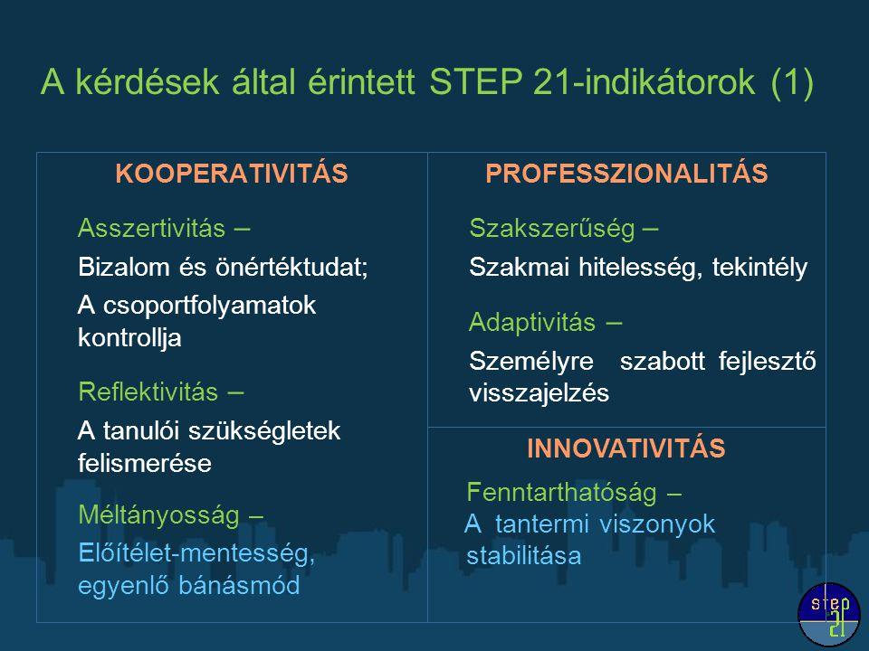 A kérdések által érintett STEP 21-indikátorok (1)