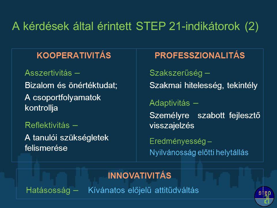 A kérdések által érintett STEP 21-indikátorok (2)