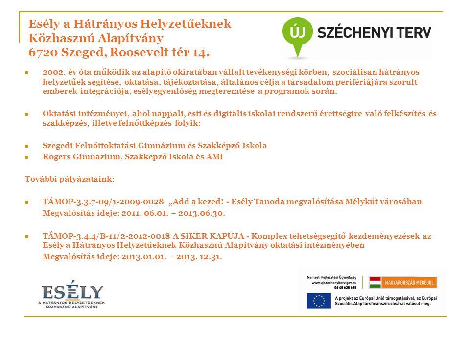 Esély a Hátrányos Helyzetűeknek Közhasznú Alapítvány 6720 Szeged, Roosevelt tér 14.