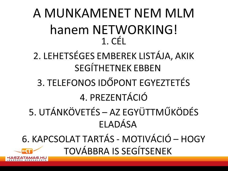 A MUNKAMENET NEM MLM hanem NETWORKING!