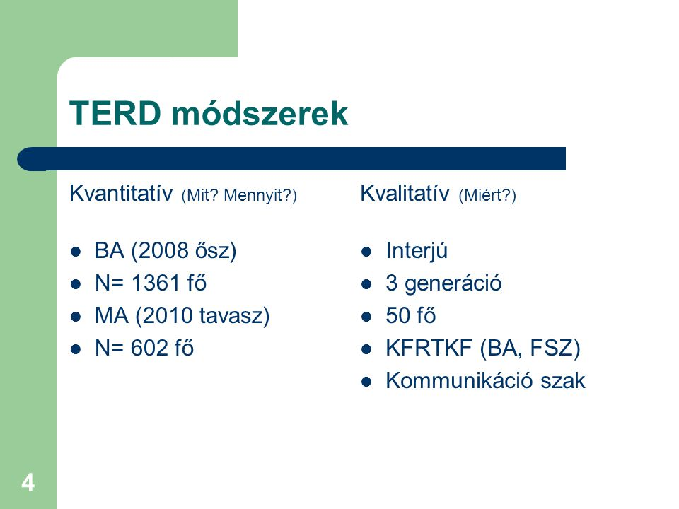 TERD módszerek Kvantitatív (Mit Mennyit ) BA (2008 ősz) N= 1361 fő