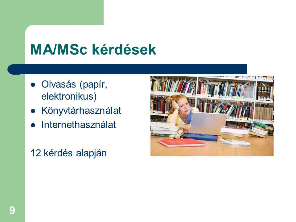 MA/MSc kérdések Olvasás (papír, elektronikus) Könyvtárhasználat