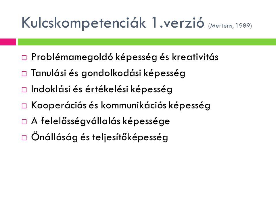 Kulcskompetenciák 1.verzió (Mertens, 1989)