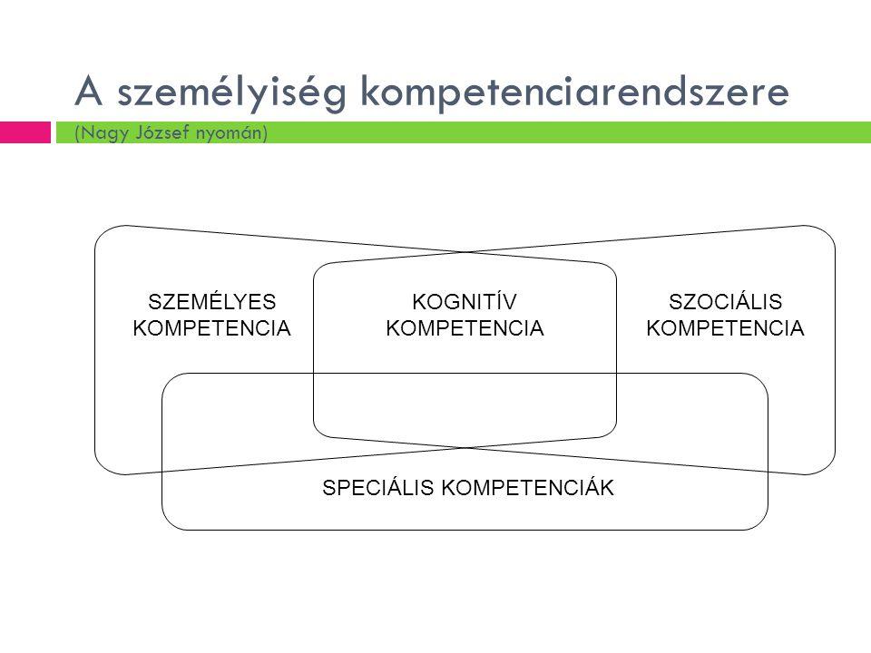 A személyiség kompetenciarendszere (Nagy József nyomán)