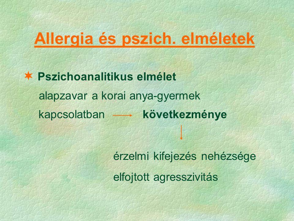 Allergia és pszich. elméletek
