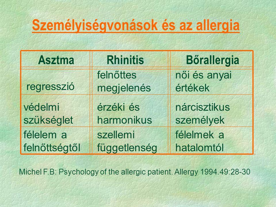 Személyiségvonások és az allergia