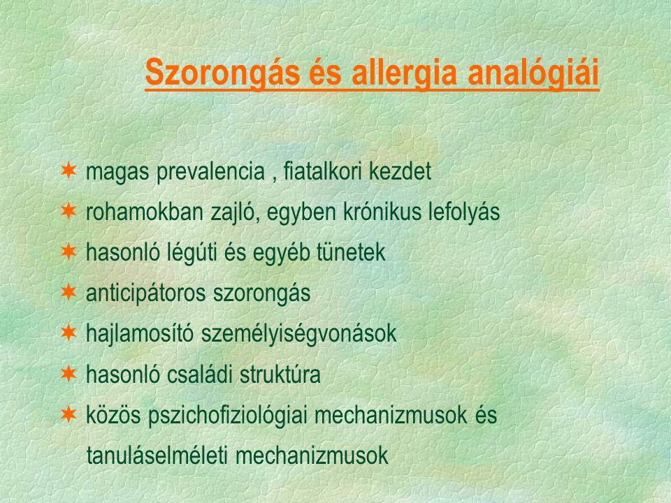 Szorongás és allergia analógiái