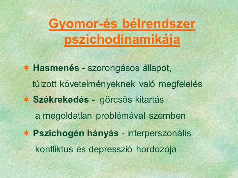 Gyomor-és bélrendszer pszichodinamikája