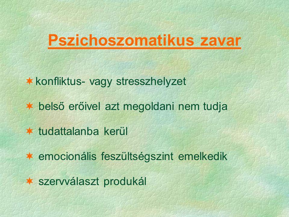 Pszichoszomatikus zavar