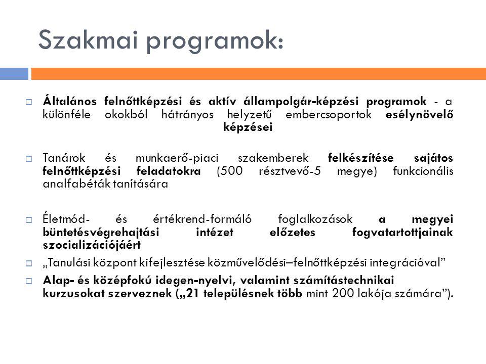 Szakmai programok: