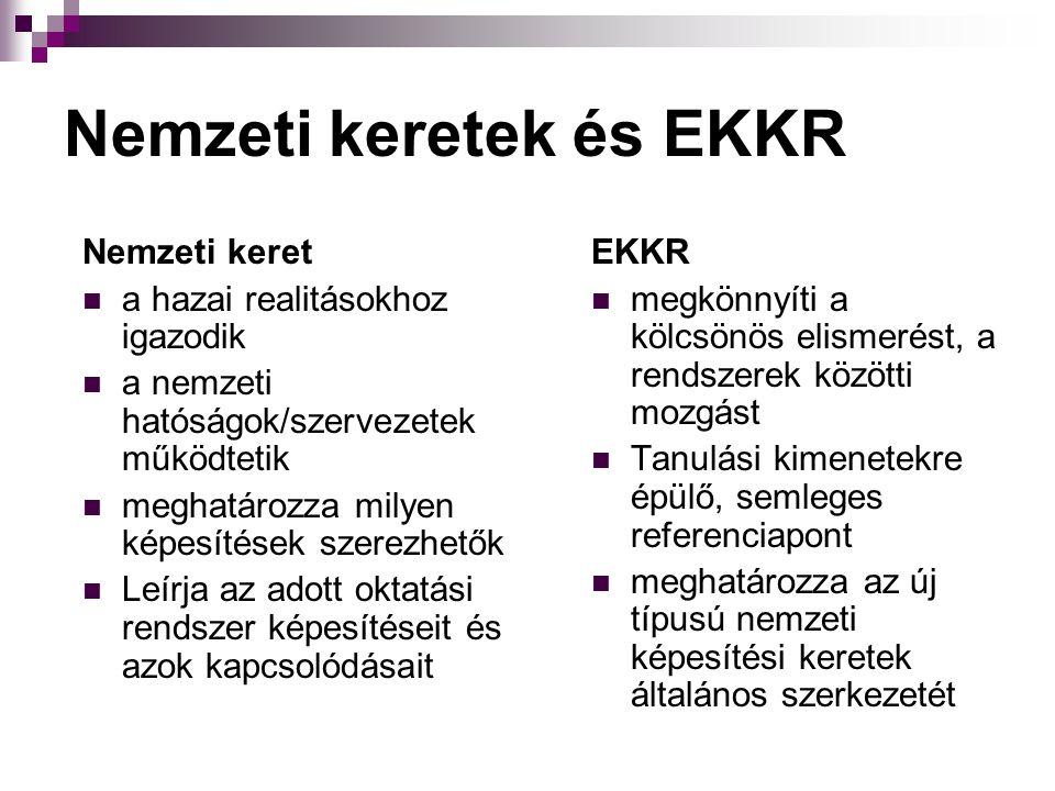 Nemzeti keretek és EKKR