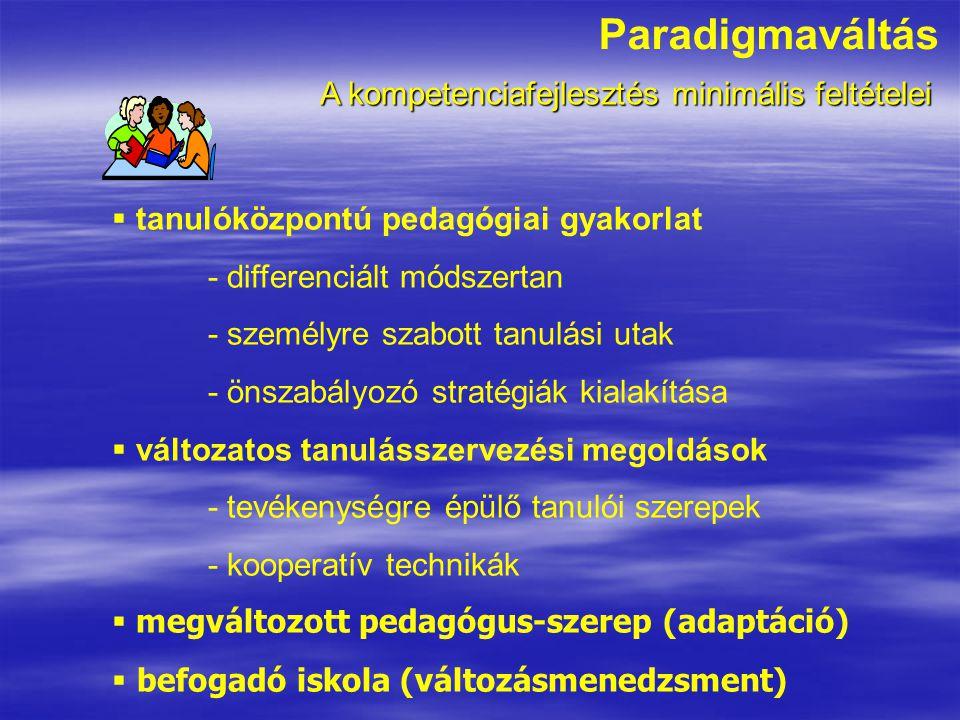 Paradigmaváltás A kompetenciafejlesztés minimális feltételei