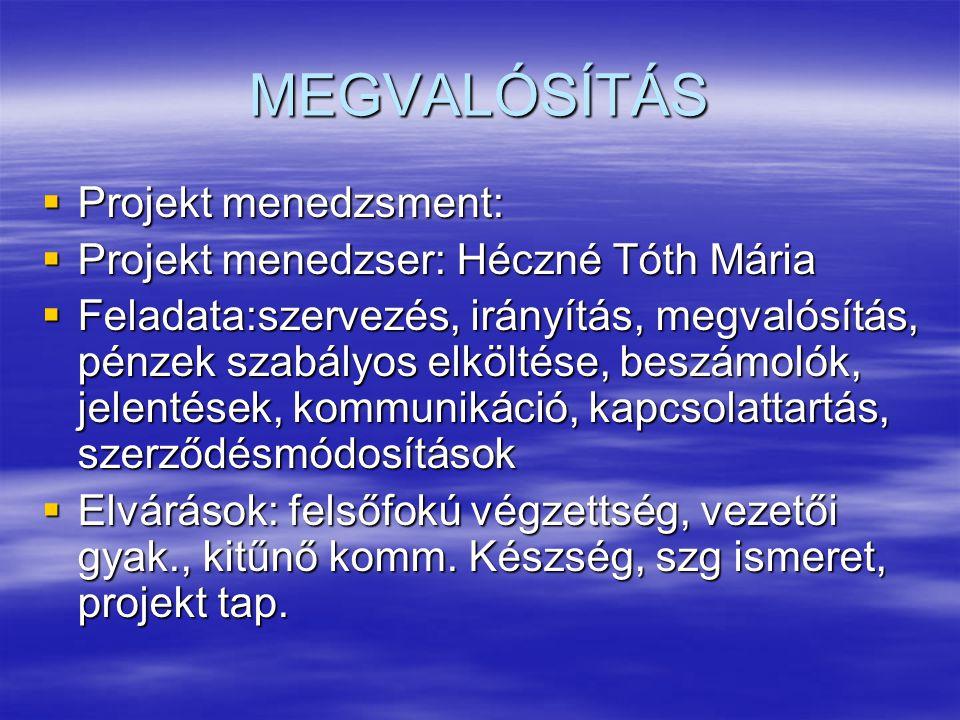 MEGVALÓSÍTÁS Projekt menedzsment: Projekt menedzser: Héczné Tóth Mária