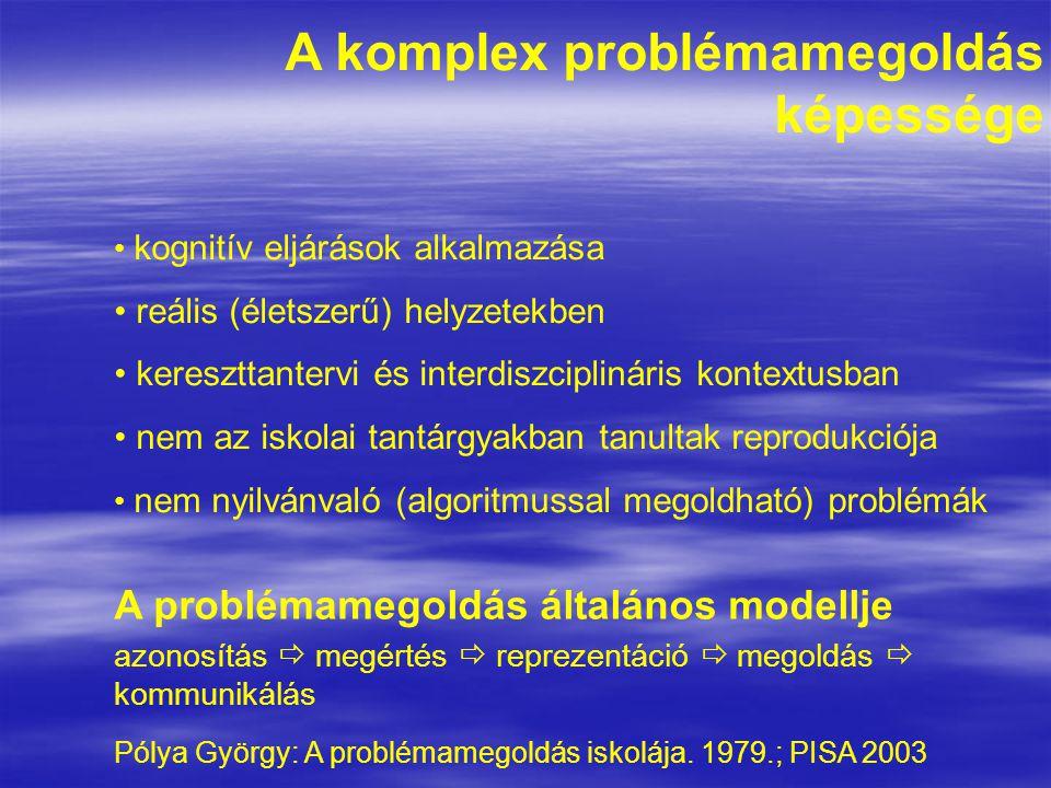 A komplex problémamegoldás képessége